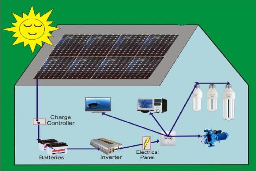 Chi phí lắp đặt điện mặt trời hòa lưới