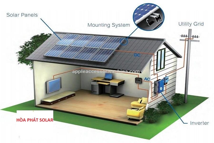 Những điều cần biết về hệ thống năng lượng mặt trời