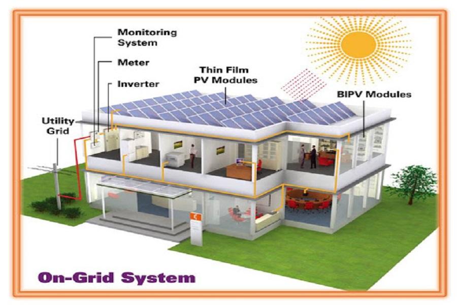 Hệ thống năng lượng mặt trời đem lại những lợi ích gì?