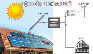 Tìm hiểu hệ thống năng lượng mặt trời cho gia đình
