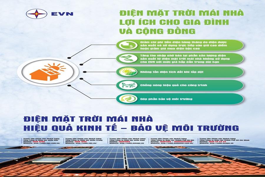 Cách tính sản lượng điện mặt trời như thế nào là đúng?