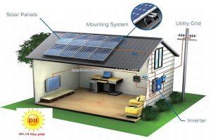 Điện năng lượng mặt trời gia đình – Lựa chọn thông minh cho cuộc sống hiện đại